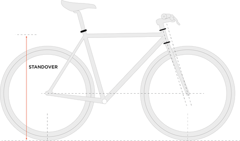 standover measurement for bicycles