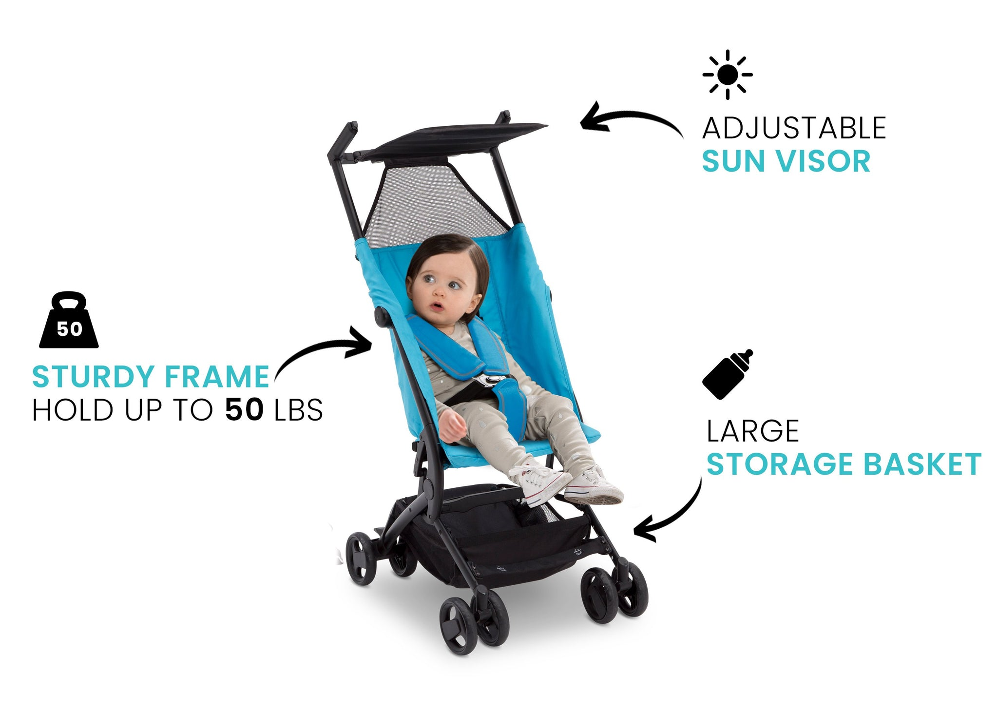 Delta Children Ultimate Fold N Go Compact Travel Stroller Aqua (2022), Sturdy frame graphic a3a