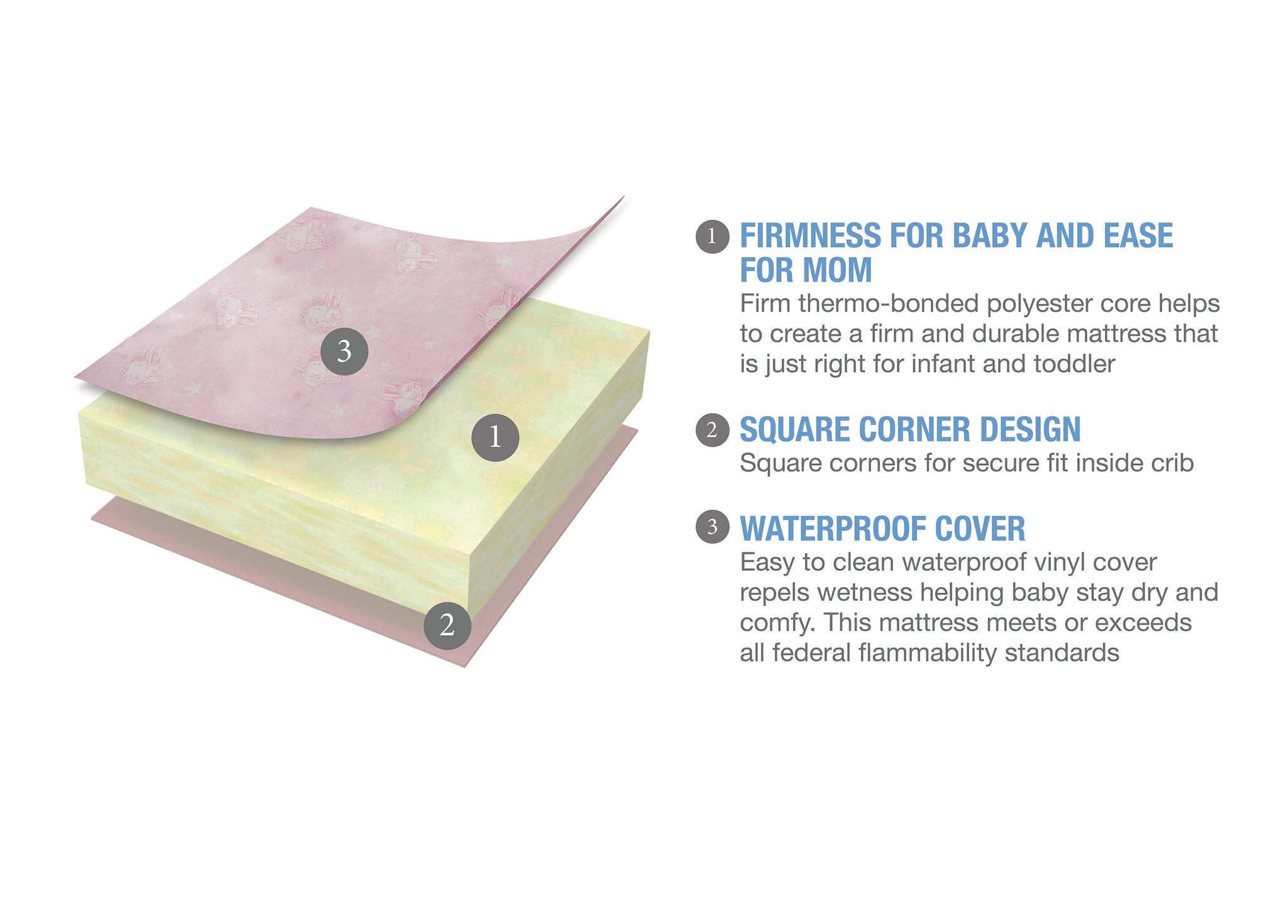 Sertapedic® Petals Crib and Toddler Mattress (A41102-3190-NO), features, a3a No Color (NO)