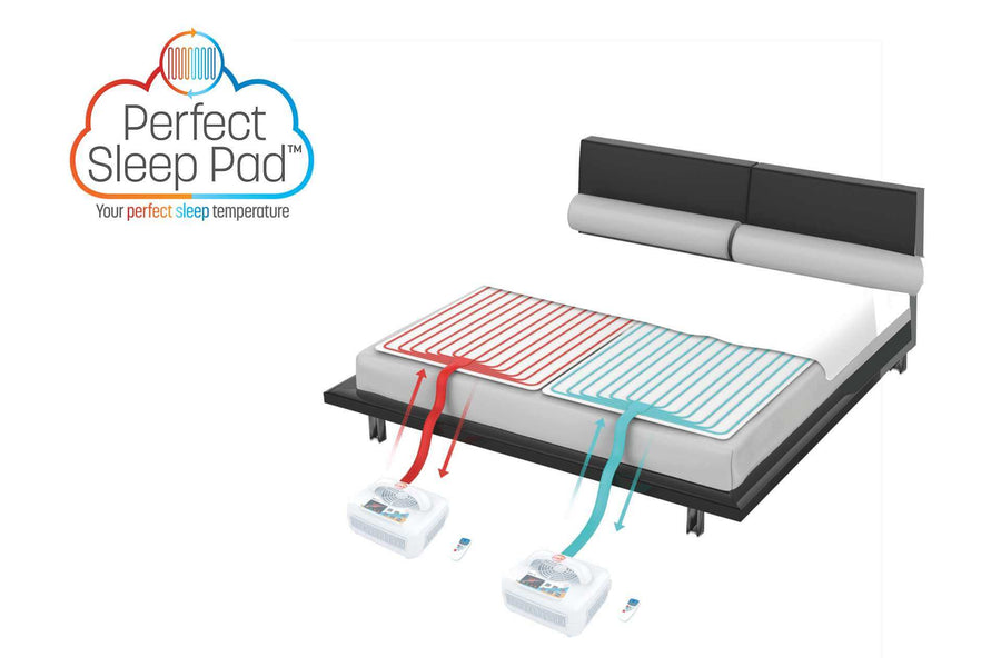 The Perfect Sleep Pad Solution - Increase your Sleep Duration Today!