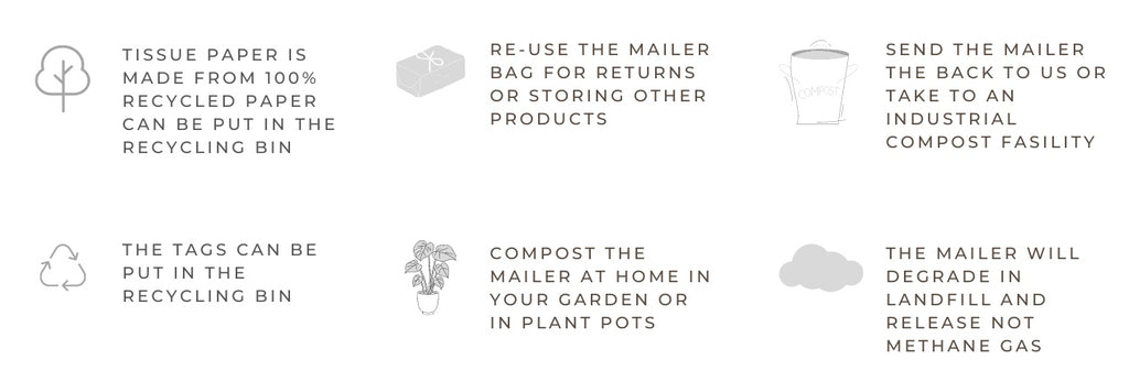 How to dispose of a compostable bag / ULU Swim and Surf / Sustainable swimwear