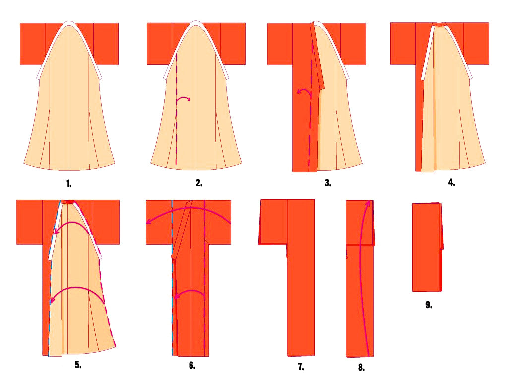 How to care for your Kimono - a simple guide to kimono care and storage | Modern Archive