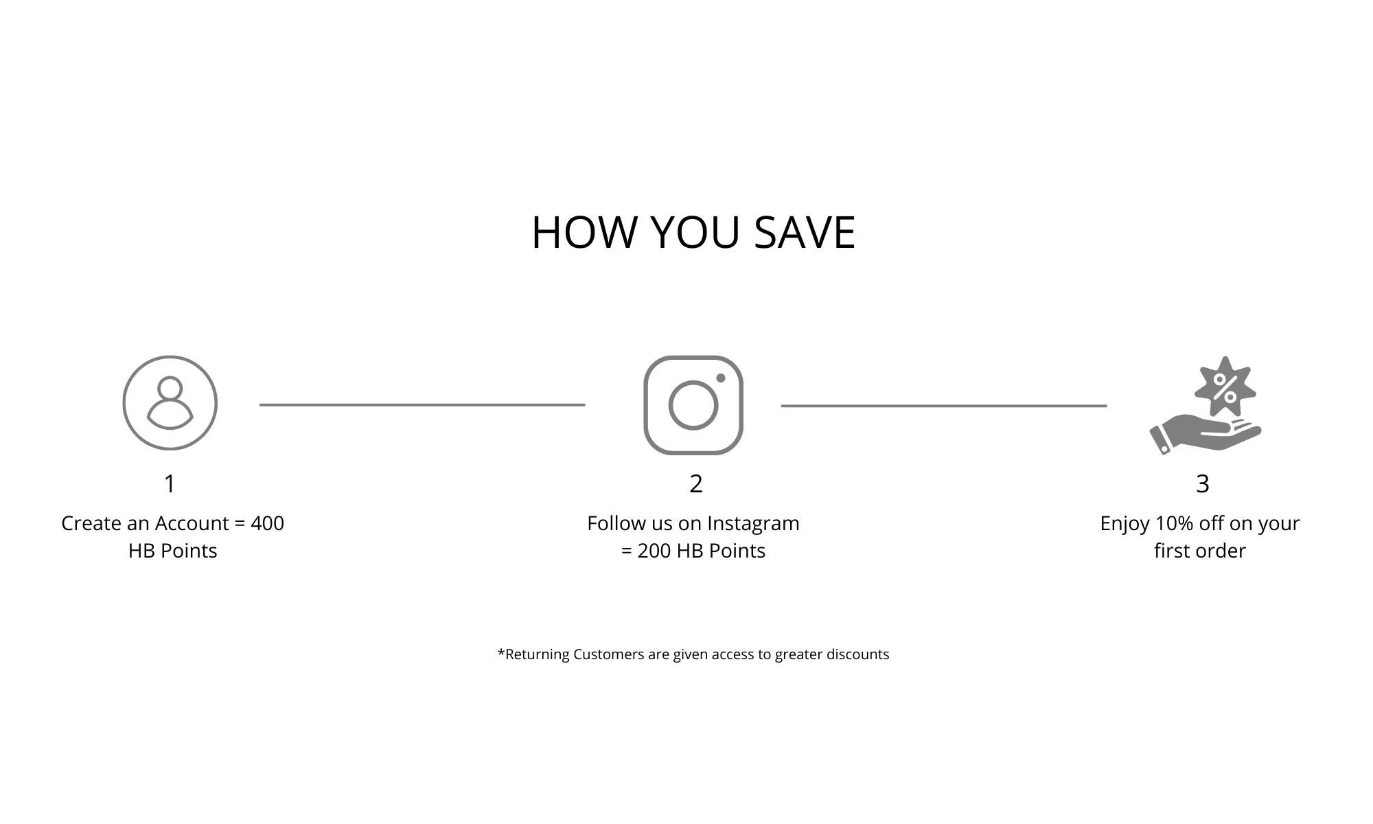 How You Save