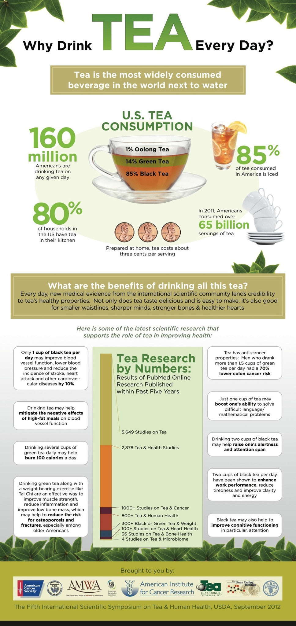 Why drink tea - Tea Council Infographic