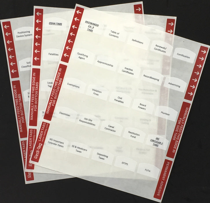 Pre-printed Tabs for GITS Business Procedures Reference Manual; Tabs Only