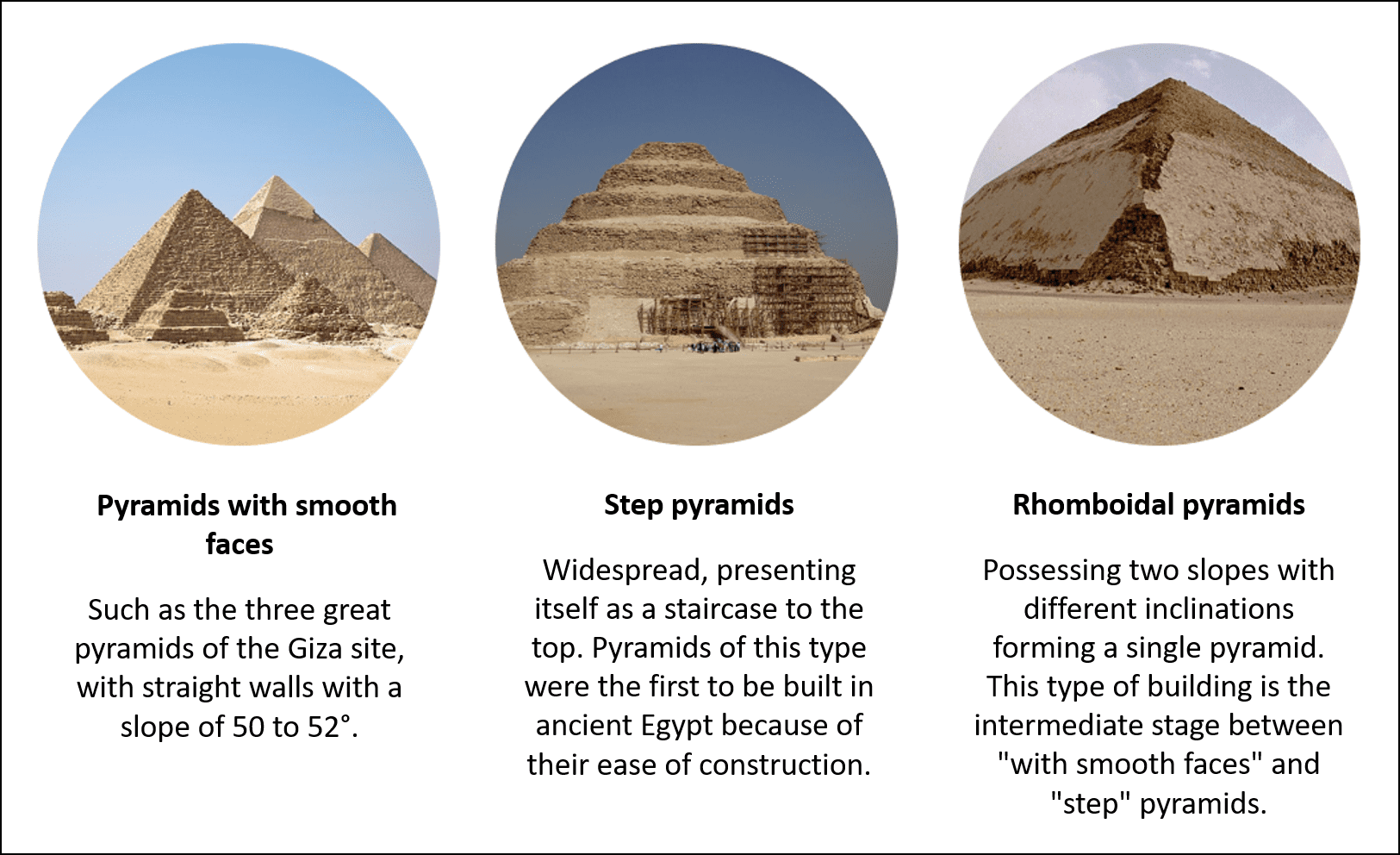 three types of pyramid structures