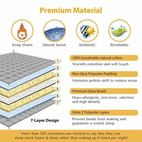 """Premium Weighted Blanket 20lbs 60x80"""" (For Adults, Teens, & Couples)"""