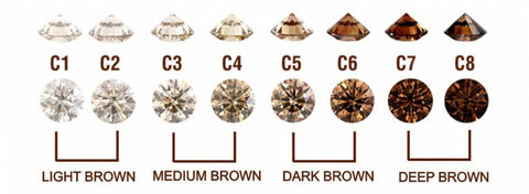 Brown Diamond and its wide color range
