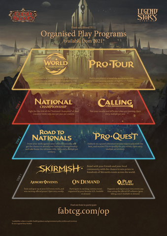 Flesh and Blood Competitive Organized Play Guide How To Road Map