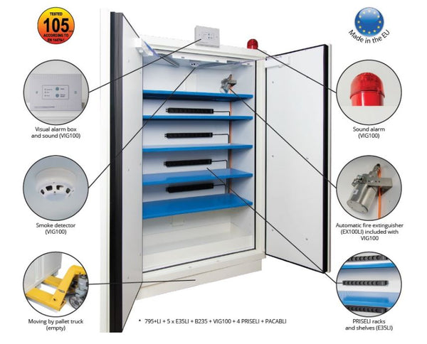 lithium-ion battery storage cabinet