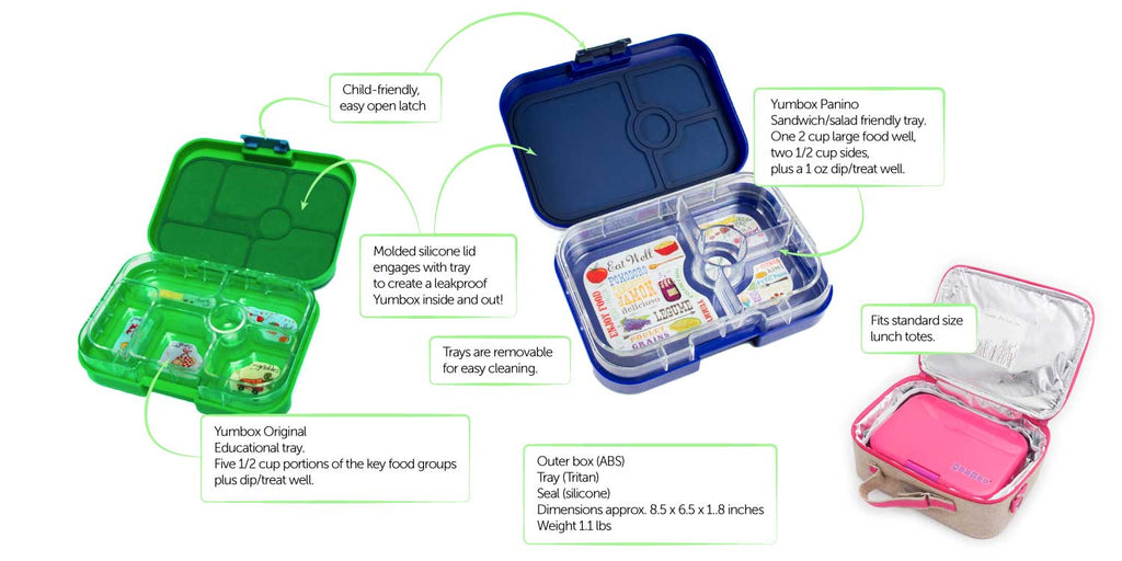 44e6f7787307 YUMBOX: Frequently Asked Questions – CuteKidStuff.com