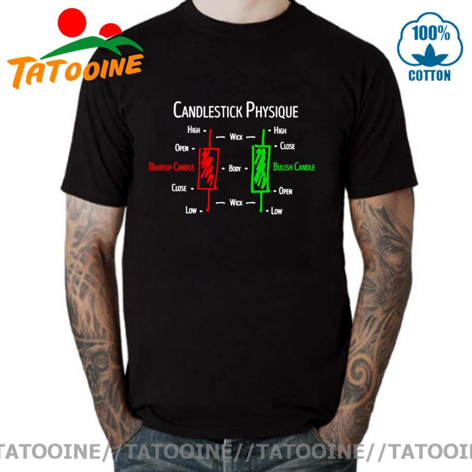 Tatooine Forex Stock Trader Market Analyst T Shirt Share Day Trade Of The Dip Candlestick T-shirt Candlestick Physique Tee shirt