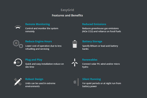 EasyGrid Clean Energy Storage Systems