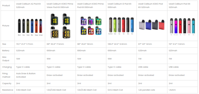 Review Uwell Caliburn Series Line, Total 6 Products  Review_Uwell_Caliburn_Series_Product_Line