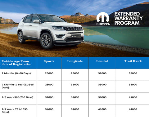 Extended Warranty for Jeep