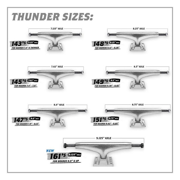 Thunder 151 Lights II Polished Set Of 2 Trucks