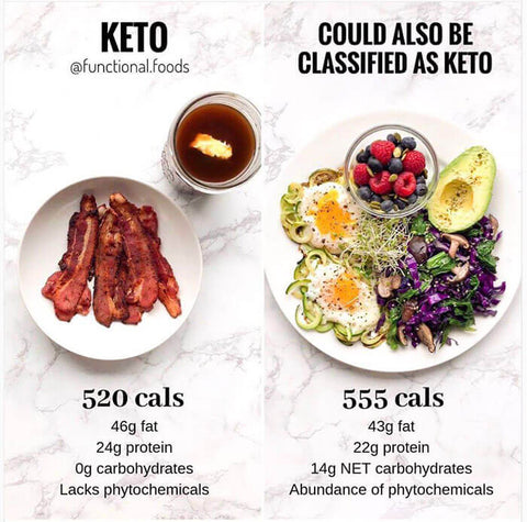 keto vs keto green