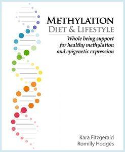 Methylation Diet and Lifestyle