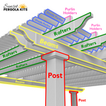 Traditional Freestanding Pergola Components Diagram