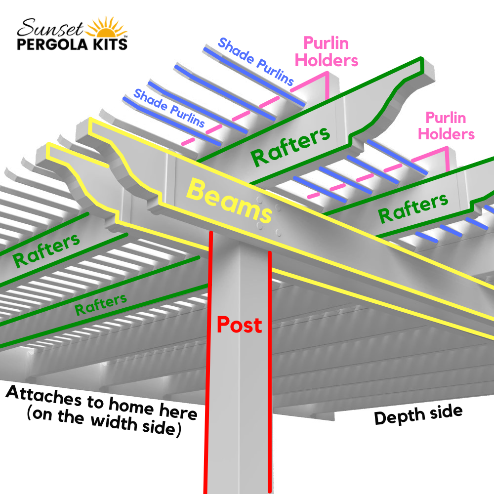 Traditional Attached Pergola Components Diagram
