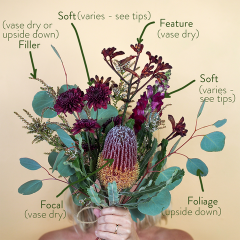 Bouquet shows bouwuet broken into elements that are suitable for drying and the best way to dry them