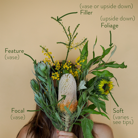 Image shows bouquet broken into elements that are suitable for drying and how best to dry them