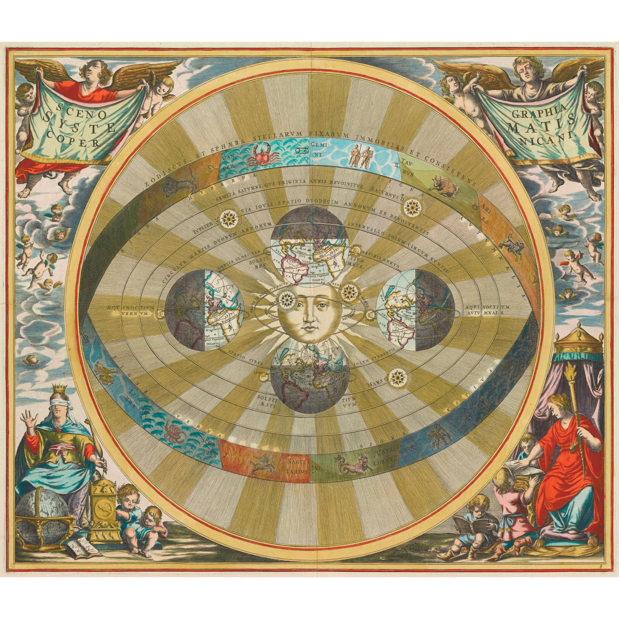 <i>Copernican System of the Universe</i> by Andreas Cellarius