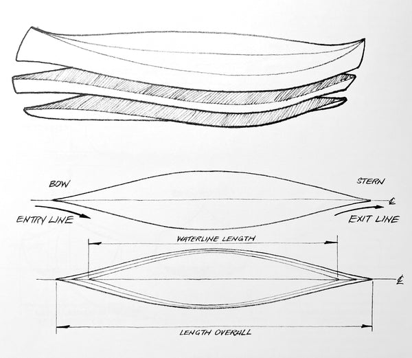 Hand-sketched diagram of the plan view of a canoe