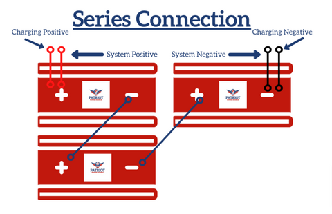 Series Connection 36v