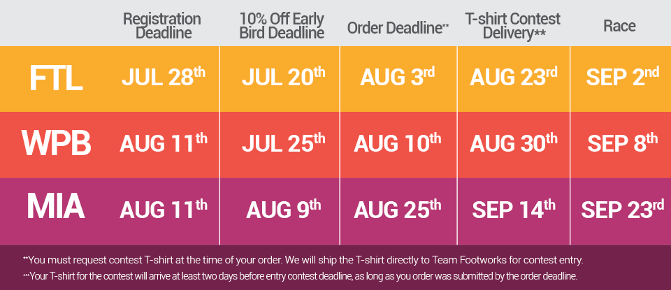 dates to consider for your orders