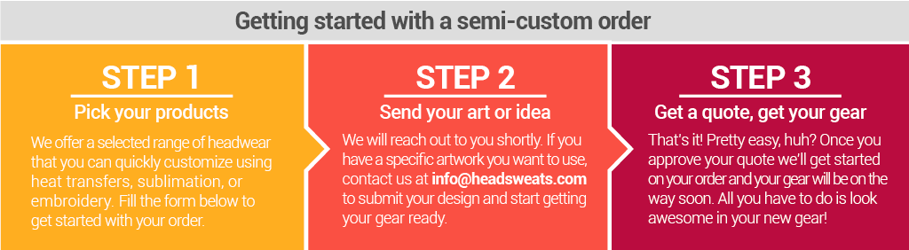 3 easy steps to get your order started