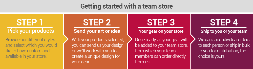 Get started with your team store