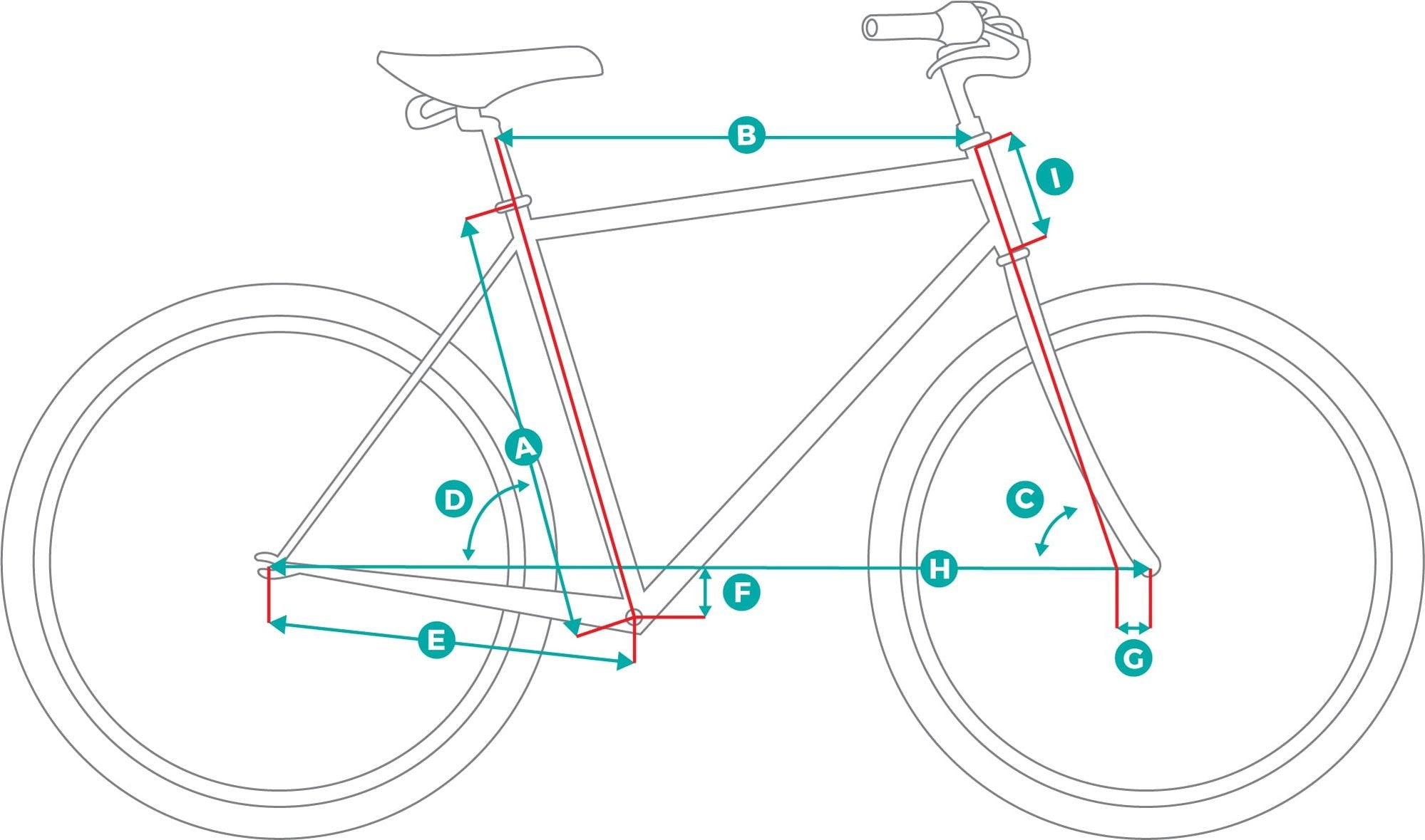 Pure City Bikes Geometry Image