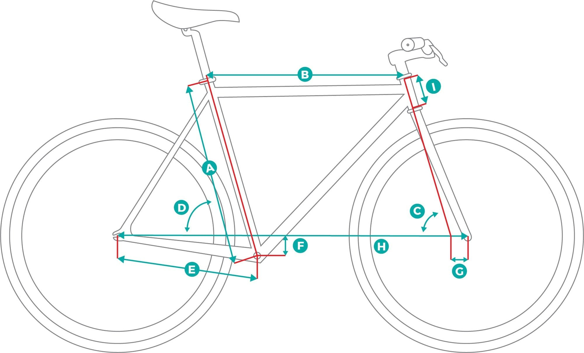 Fixed Gear Bicycle Geometry Image