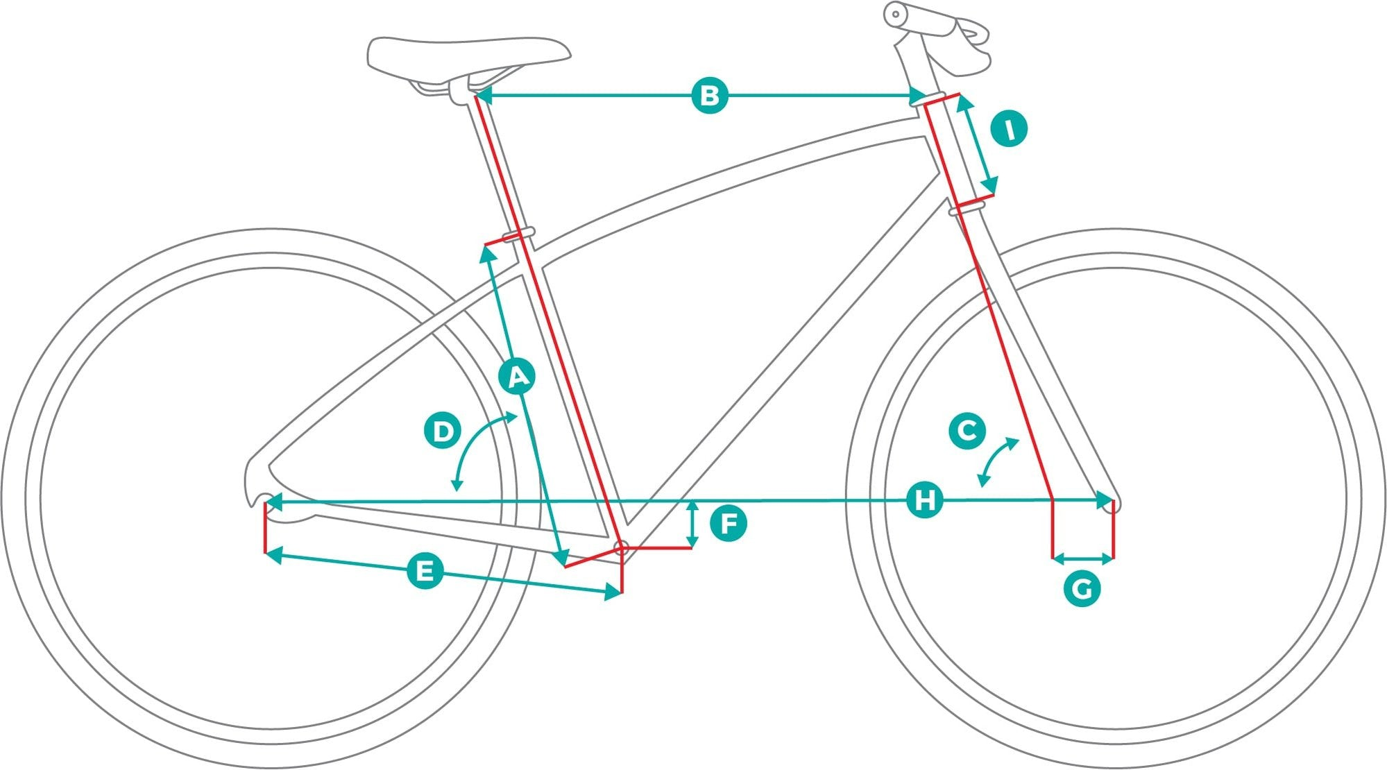 Urban Belt Bikes Geometry Image