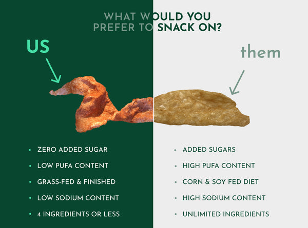 comparison between pork and beef rinds