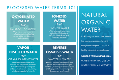 Processed Water Terms 101 chart