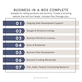 Business-In-A-Box Complete-business development-Inspired By Brands-inspiredbybrands