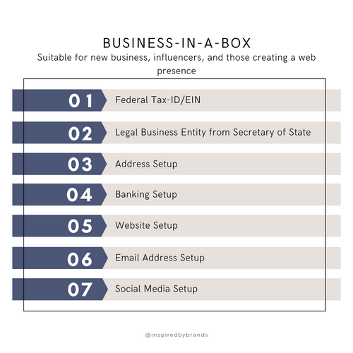 Business-In-A-Box Basic-business development-Inspired By Brands-inspiredbybrands