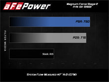 Load image into Gallery viewer, aFe Magnum FORCE Stage-2 Pro 5R Cold Air Intake System 17-19 GM Silverado/Sierra 2500HD/3500HD