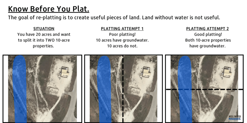 What To Know Before You Plat by Well Water Finders