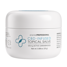 Load image into Gallery viewer, ANANDA Professional Topical Salve Jar