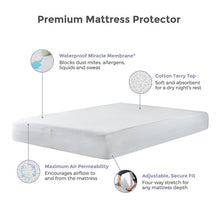 Load image into Gallery viewer, Premium Cotton Terry Mattress Protector - Water, Dust mite & Allergen Proof