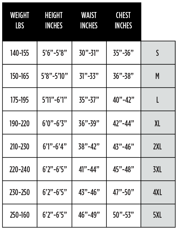 SIZE GUIDE - MEN'S WETSUITS