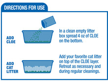 Load image into Gallery viewer, Cat Litter Odor Eliminator CLOE