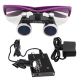 BODE Magnifying Loupes With Headlamp