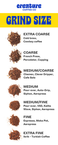 Grind size chart, coffee grind size guide
