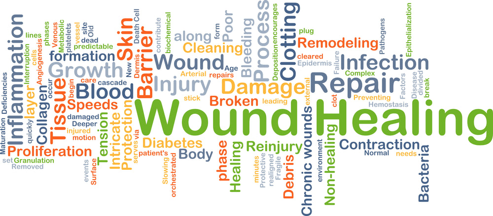 The Best Vitamins for Wound Healing and Surgery Recovery