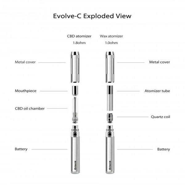 Yocan Evolve C Thick Oil & Wax Pen