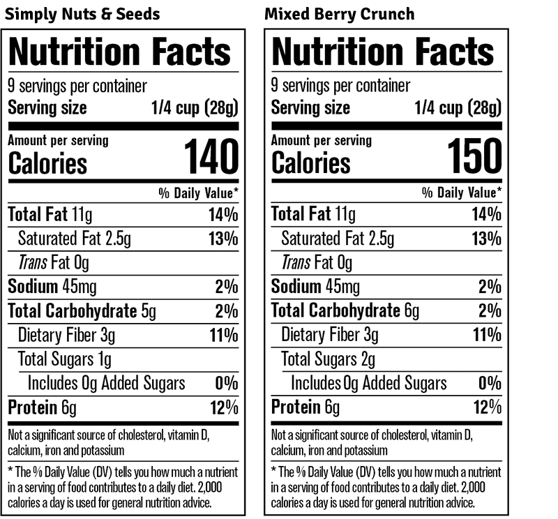 Mixed Berry Crunch and Simply Nuts & Seeds Nutrition Facts